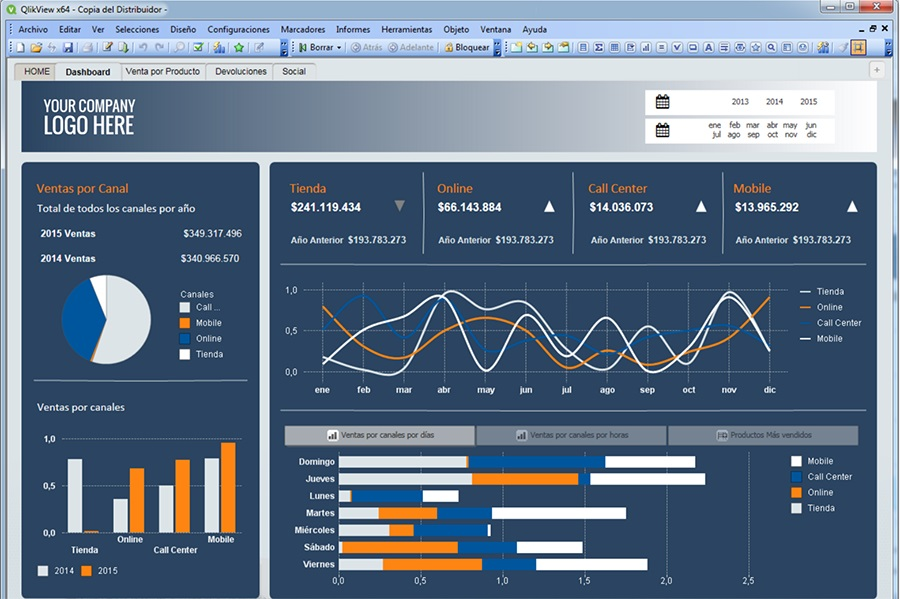 Dashboards i Qlik View